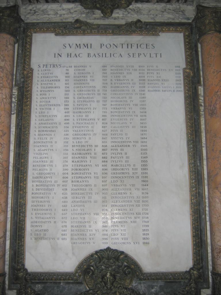 Placa de comemorare a papilor îngropați în basilica Sf. Petru (numele lor în limba latină și anul înmormântarii lor)